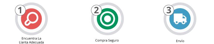 Comprar llantas en Neumarket.com.mx   Comprar llantas en México   Comprar llantas por internet